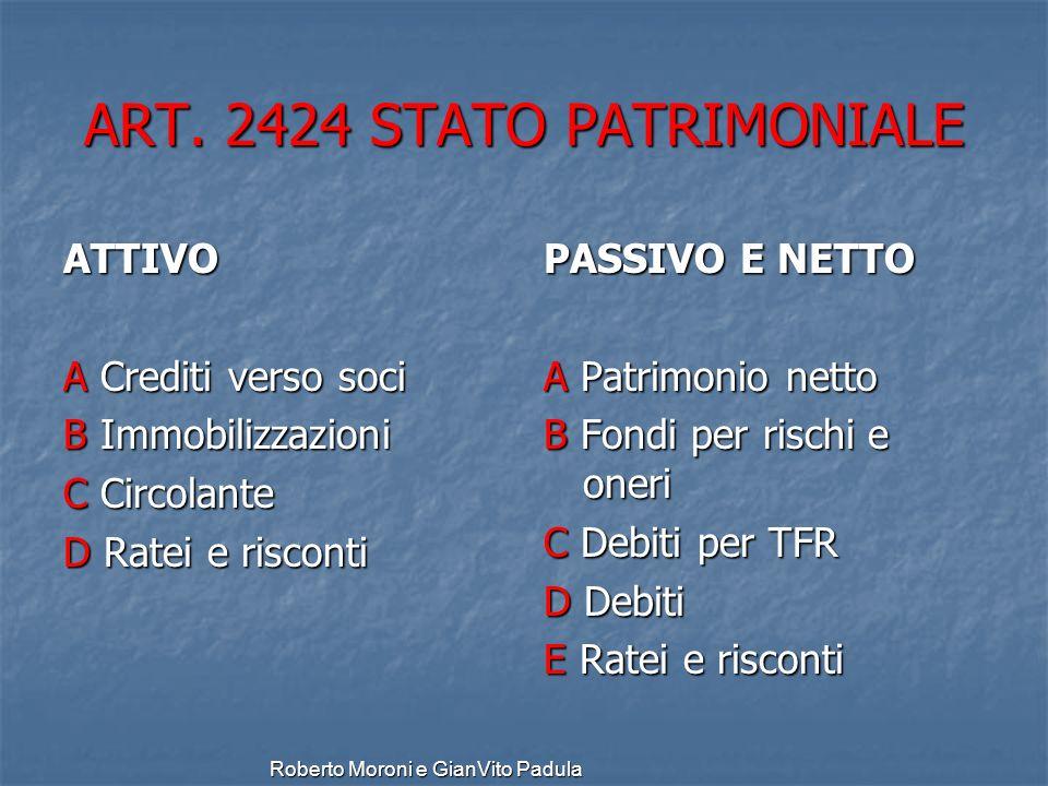 Roberto Moroni e GianVito Padula ART. 2424 STATO PATRIMONIALE ATTIVO A Crediti verso soci B Immobilizzazioni C Circolante D Ratei e risconti PASSIVO E