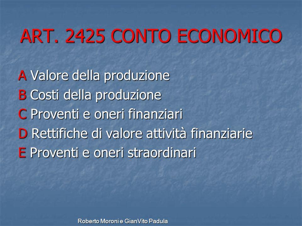 Roberto Moroni e GianVito Padula ART. 2425 CONTO ECONOMICO A Valore della produzione B Costi della produzione C Proventi e oneri finanziari D Rettific