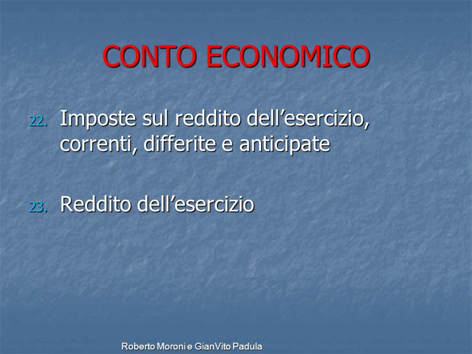 Roberto Moroni e GianVito Padula CONTO ECONOMICO 22. Imposte sul reddito dellesercizio, correnti, differite e anticipate 23. Reddito dellesercizio