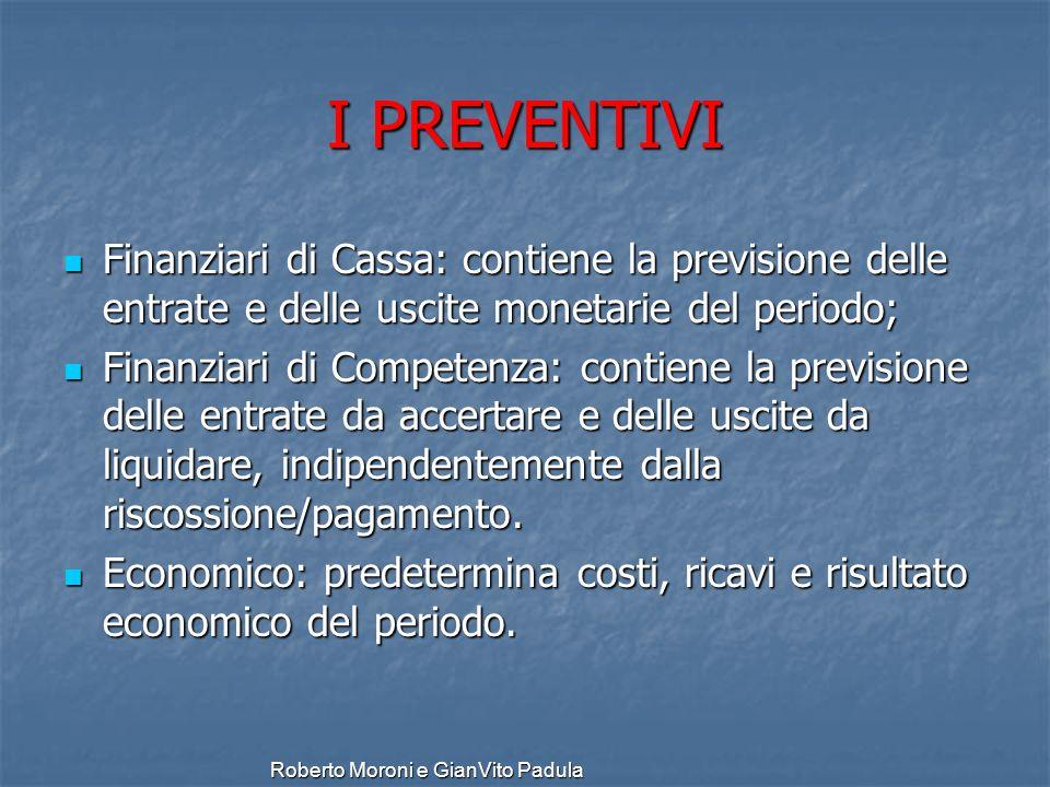 Roberto Moroni e GianVito Padula I PREVENTIVI Finanziari di Cassa: contiene la previsione delle entrate e delle uscite monetarie del periodo; Finanzia