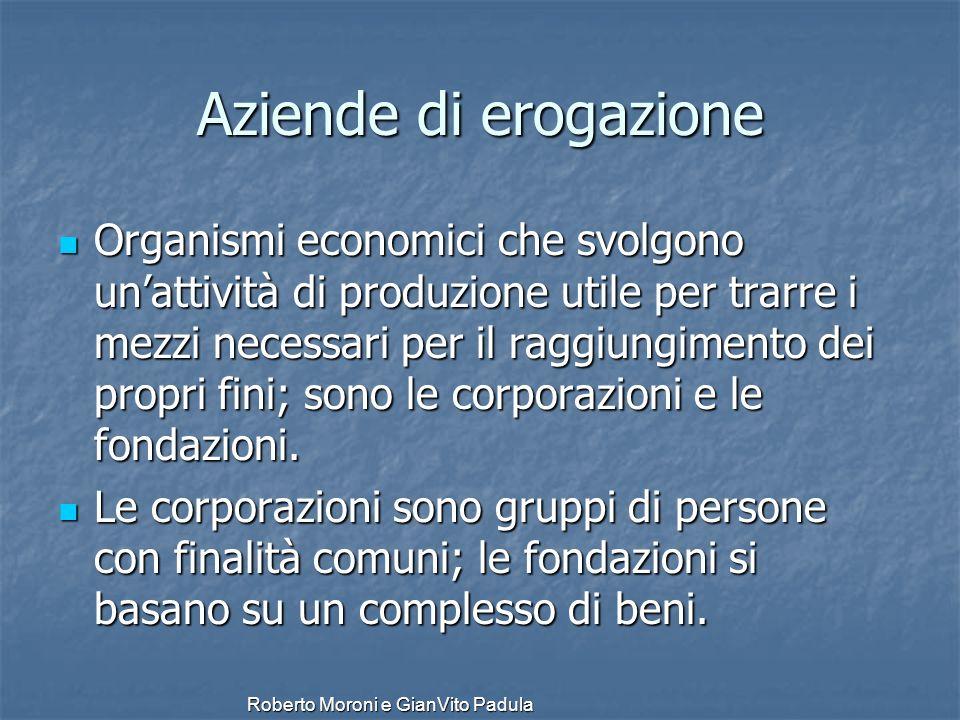 Roberto Moroni e GianVito Padula Aziende di erogazione Organismi economici che svolgono unattività di produzione utile per trarre i mezzi necessari pe