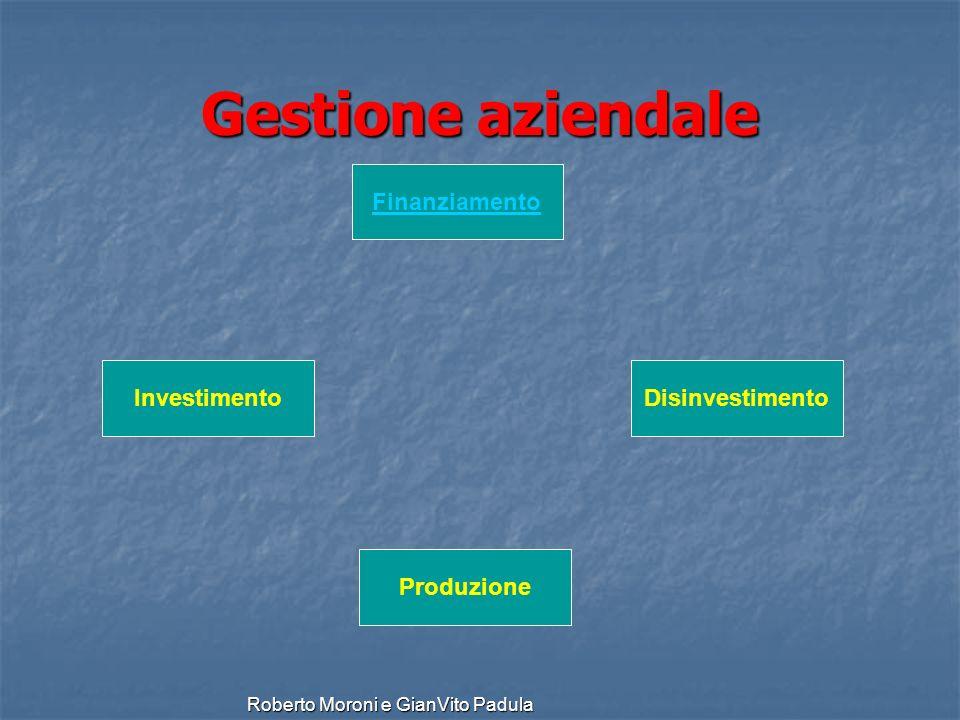 Roberto Moroni e GianVito Padula Gestione aziendale Finanziamento Disinvestimento Produzione Investimento