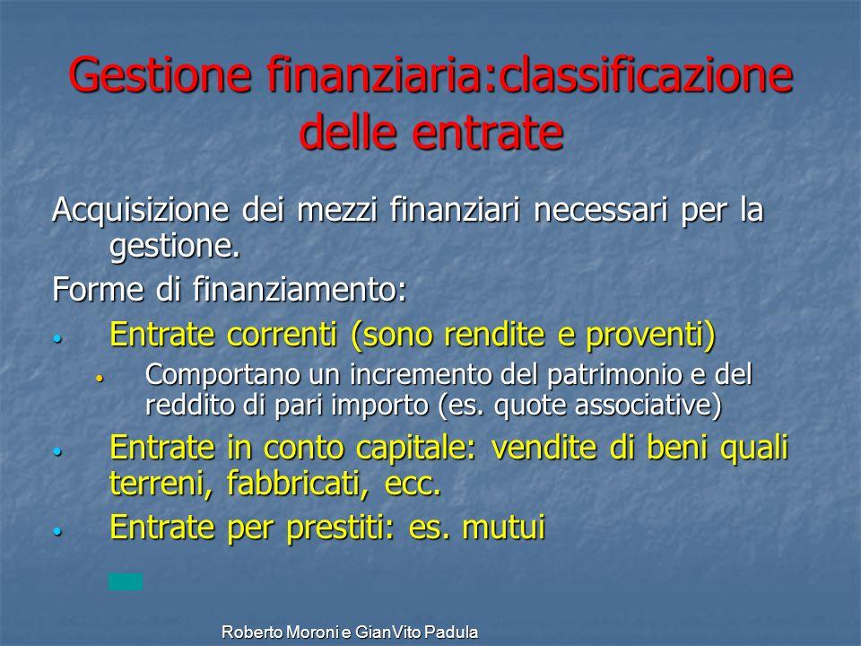 Roberto Moroni e GianVito Padula Gestione finanziaria:classificazione delle entrate Acquisizione dei mezzi finanziari necessari per la gestione. Forme