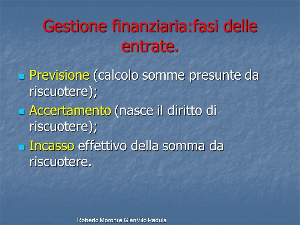 Roberto Moroni e GianVito Padula Gestione finanziaria:fasi delle entrate. Previsione (calcolo somme presunte da riscuotere); Previsione (calcolo somme