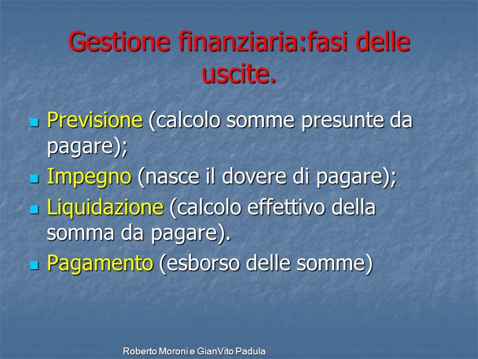 Roberto Moroni e GianVito Padula Gestione finanziaria:fasi delle uscite. Previsione (calcolo somme presunte da pagare); Previsione (calcolo somme pres