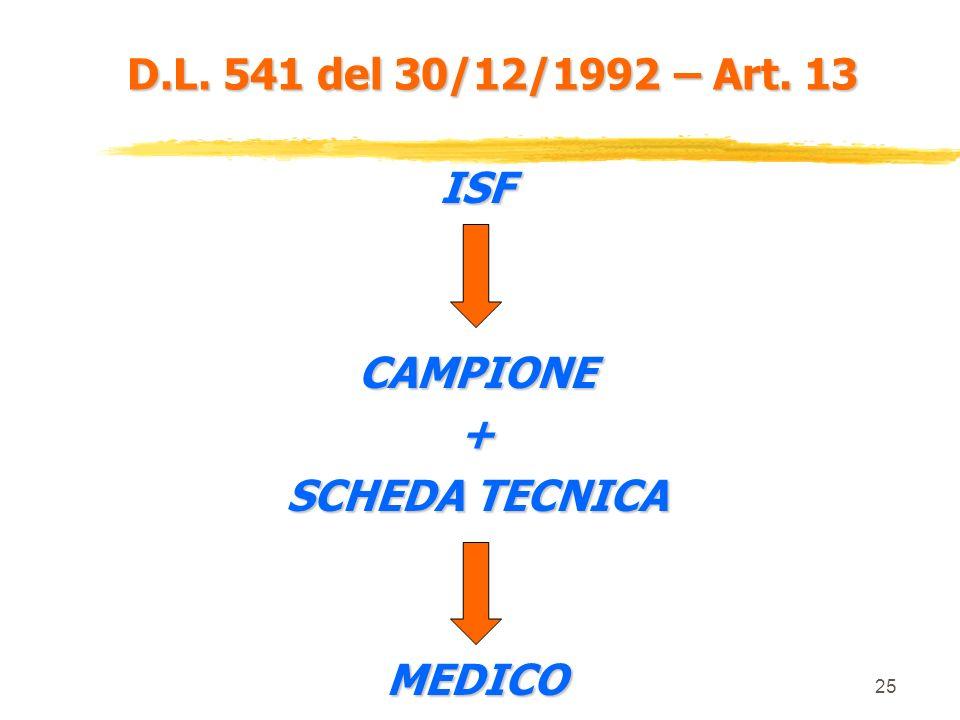 24 D.L. 541 del 30/12/1992 – Art. 13 2 campioni a visita per ogni forma farmaceutica nei primi 18 mesi dalla commercializzazione fino ad un massimo di