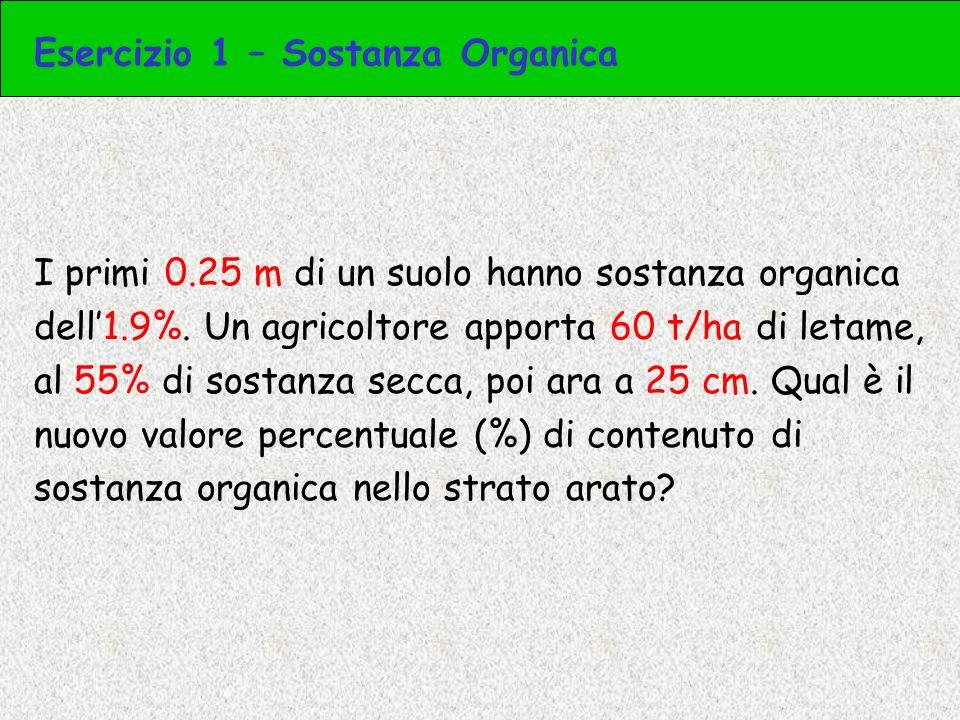 Esercizio 2 – Liquame 3) Calcolo la superficie minima necessaria Quantità di N da distribuire (kg) / limite legislativo (kg/ha) 660 kg / 340 kg ha -1 = 1.94 ha Superficie necessaria