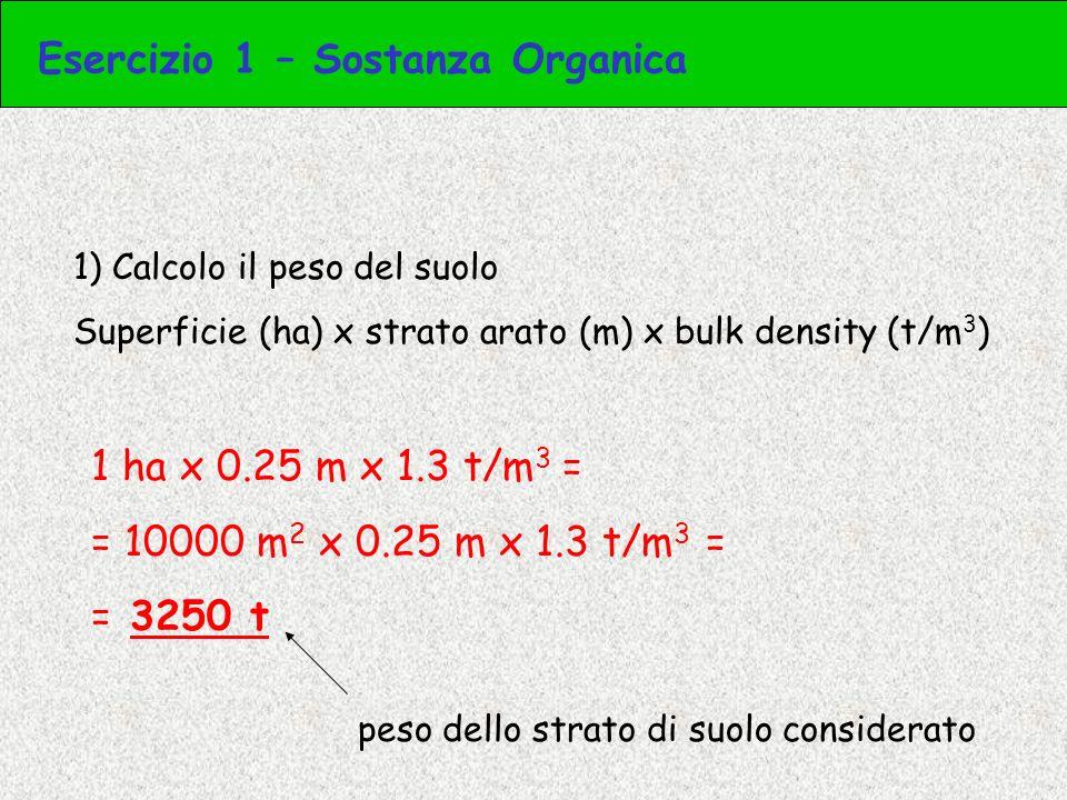 Esercizio 2 – Liquame 5) Calcolo la quantità di P e K nel liquame Quantità di P 2 O 5 (kg) x fattore di conversione Quantità di K 2 O (kg) x fattore di conversione 440 kg x 0.436 = 191.8 kg di P 440 kg x 0.83 = 365.2 kg di K Per convertire il fosforo espresso come P 2 O 5 a fosforo espresso come P si deve moltiplicare il valore per 0,436.