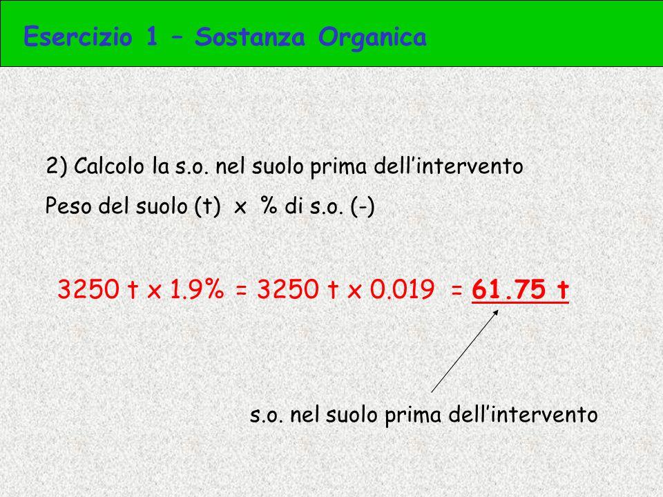 3) Calcolo la s.o.nel letame Peso del letame distribuito (t/ha) x % di s.o.