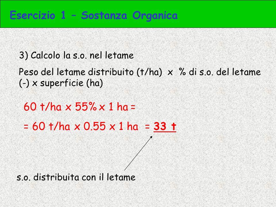 4) Nuova s.o.nel suolo s.o. presente nel suolo (prima dellintervento) + s.o.