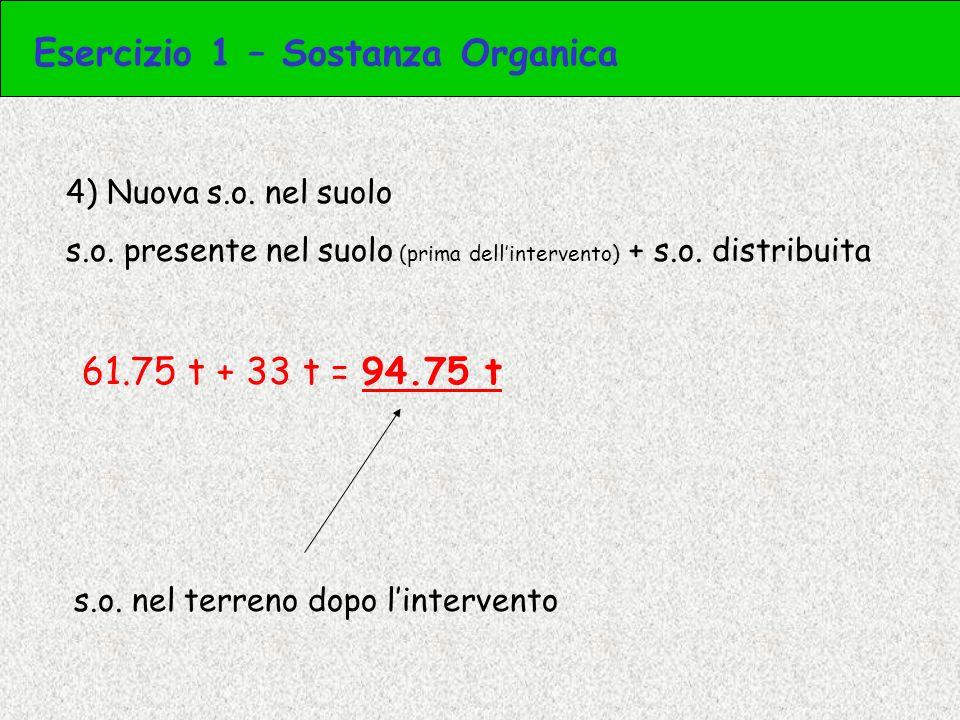 1) Calcolo i kg di semente distribuita a ha Semente distribuita (kg) / superficie considerata (ha) 420 kg / 3.8 ha = 111 kg/ha Peso della semente distribuita su un ha Esercizio 3 – Semi