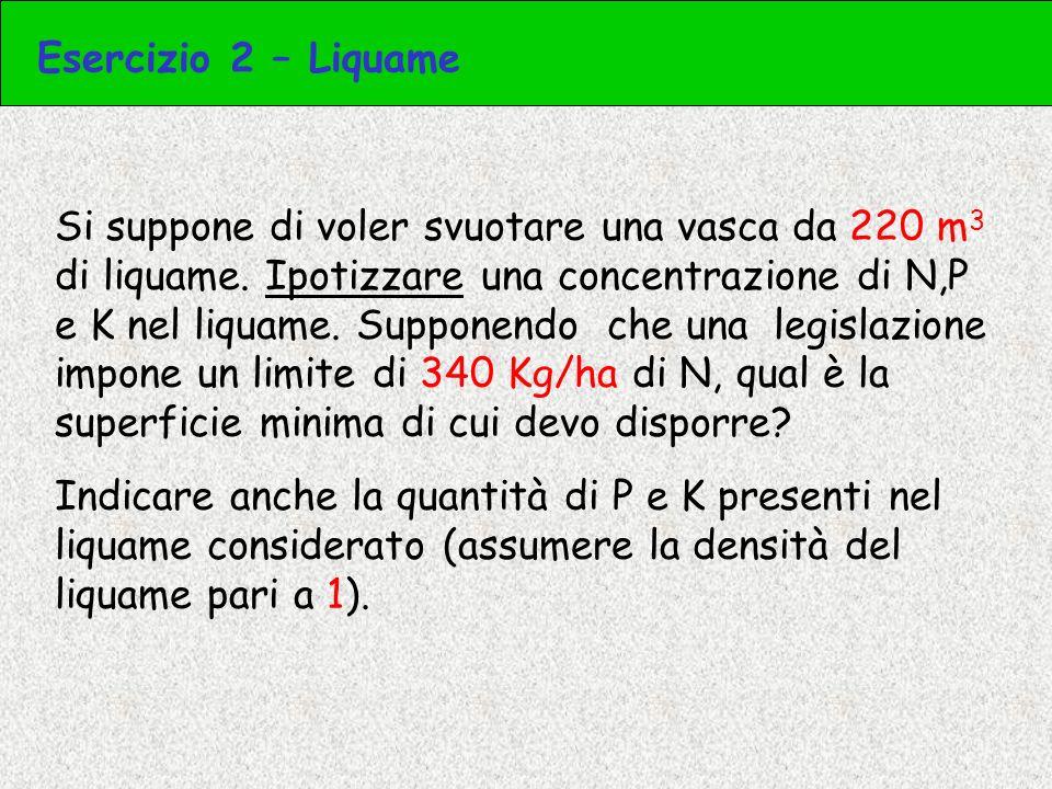 Dati del problema 220 m 3 = quantità di liquame 340 kg/ha = limite legislativo 1 t/m 3 = densità del liquame Domande Qual è la sup.