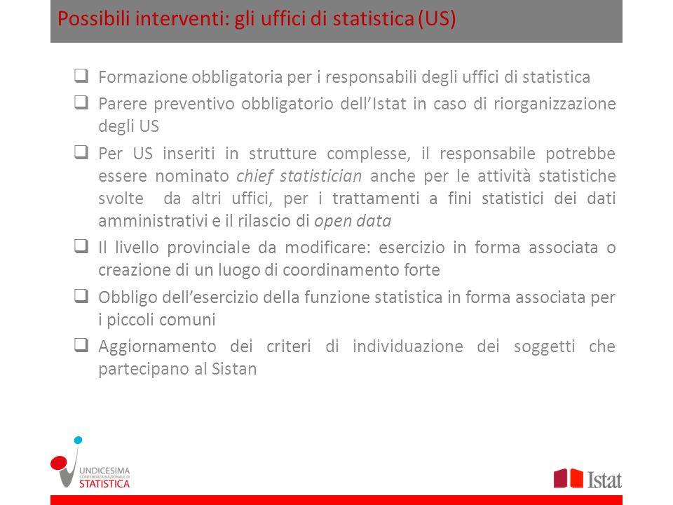 Possibili interventi: gli uffici di statistica (US) Formazione obbligatoria per i responsabili degli uffici di statistica Parere preventivo obbligator