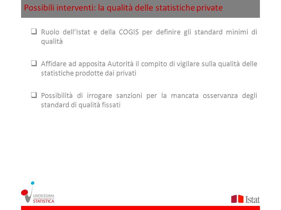 Possibili interventi: la qualità delle statistiche private Ruolo dellIstat e della COGIS per definire gli standard minimi di qualità Affidare ad appos