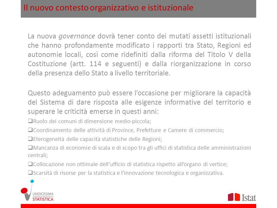 Il nuovo contesto organizzativo e istituzionale La nuova governance dovrà tener conto dei mutati assetti istituzionali che hanno profondamente modific