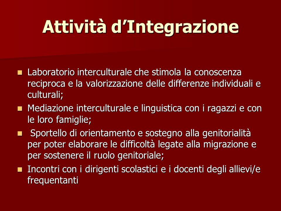 Attività dIntegrazione Laboratorio interculturale che stimola la conoscenza reciproca e la valorizzazione delle differenze individuali e culturali; La