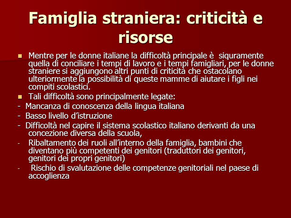 Famiglia straniera: criticità e risorse Mentre per le donne italiane la difficoltà principale è siquramente quella di conciliare i tempi di lavoro e i