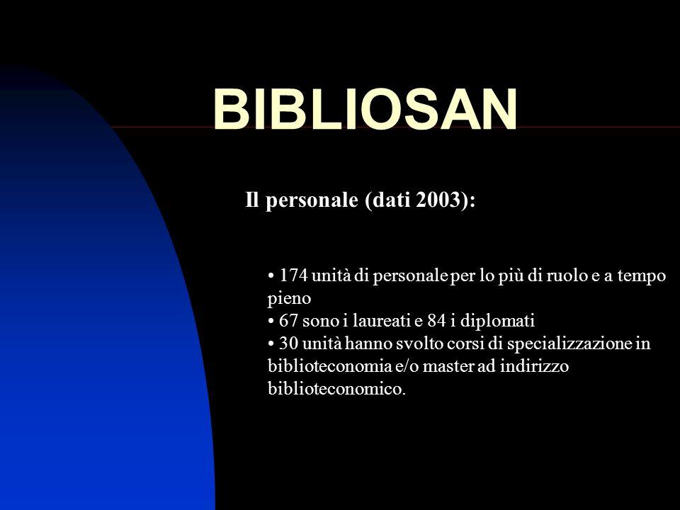 BIBLIOSAN Il personale (dati 2003): 174 unità di personale per lo più di ruolo e a tempo pieno 67 sono i laureati e 84 i diplomati 30 unità hanno svol