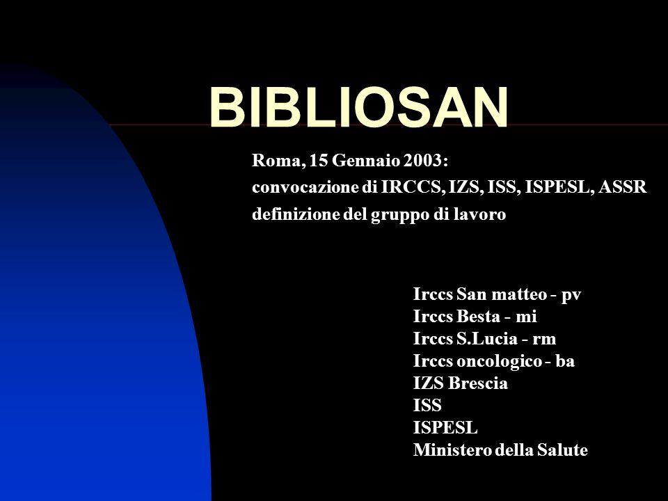 BIBLIOSAN Roma, 15 Gennaio 2003: convocazione di IRCCS, IZS, ISS, ISPESL, ASSR definizione del gruppo di lavoro Irccs San matteo - pv Irccs Besta - mi