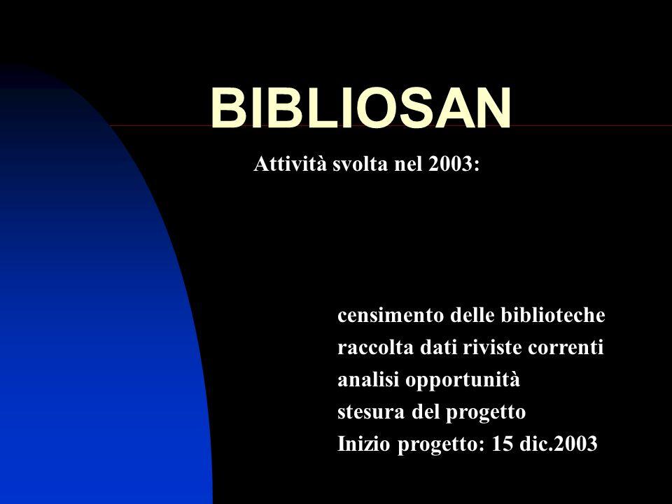 BIBLIOSAN Attività svolta nel 2003: censimento delle biblioteche raccolta dati riviste correnti analisi opportunità stesura del progetto Inizio proget