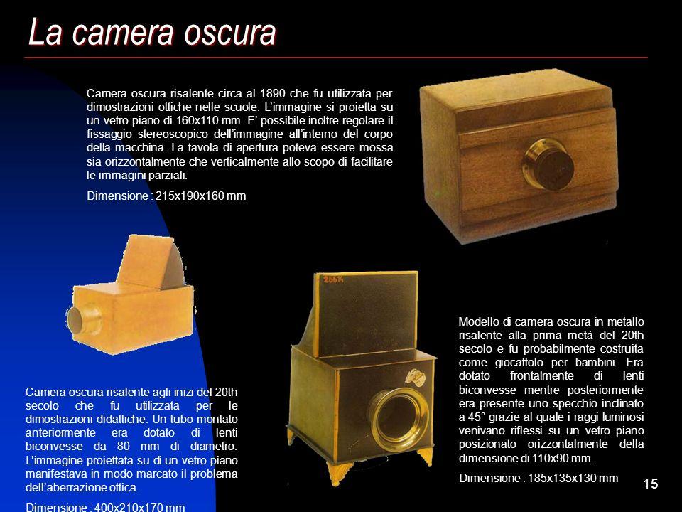 14 La camera oscura Tenda oscura trasportabile L'immagine veniva inviata all'interno da uno specchio posto alla sommità della struttura. Un modello si