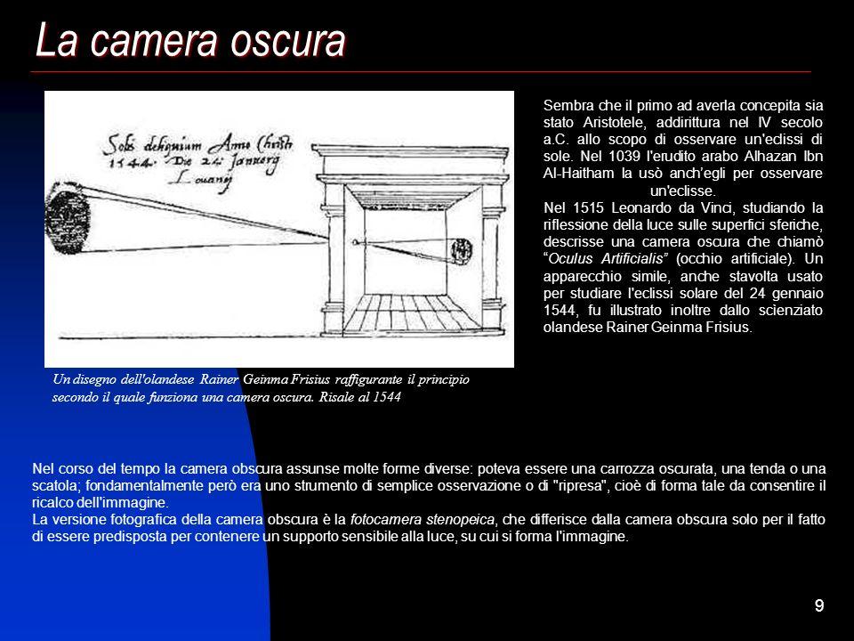 8 Principio di funzionamento : Una stanza immersa nell'oscurità, nella quale si apriva un foro circolare, consentiva di osservare sulla parete opposta