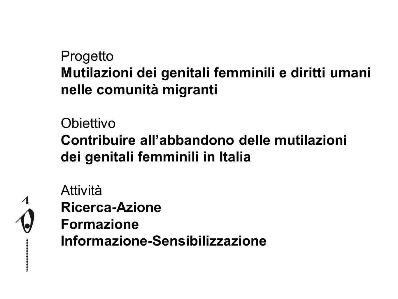 Progetto Mutilazioni dei genitali femminili e diritti umani nelle comunità migranti Obiettivo Contribuire allabbandono delle mutilazioni dei genitali