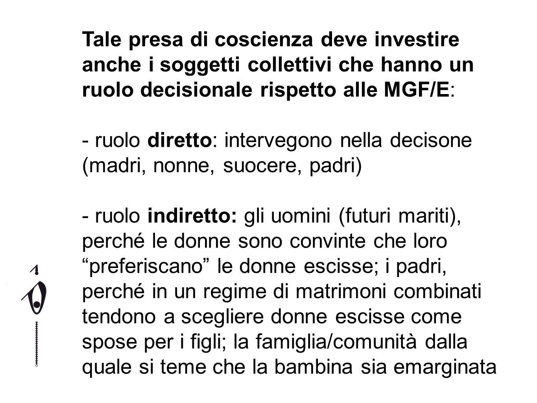 Tale presa di coscienza deve investire anche i soggetti collettivi che hanno un ruolo decisionale rispetto alle MGF/E: - ruolo diretto: intervegono ne