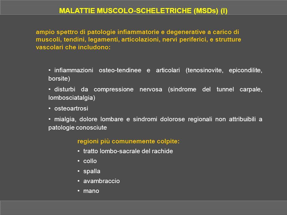 MALATTIE MUSCOLO-SCHELETRICHE (MSDs) (I) infiammazioni osteo-tendinee e articolari (tenosinovite, epicondilite, borsite) disturbi da compressione nerv