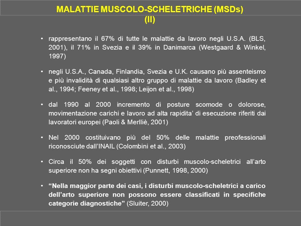 MALATTIE MUSCOLO-SCHELETRICHE (MSDs) (II) rappresentano il 67% di tutte le malattie da lavoro negli U.S.A. (BLS, 2001), il 71% in Svezia e il 39% in D