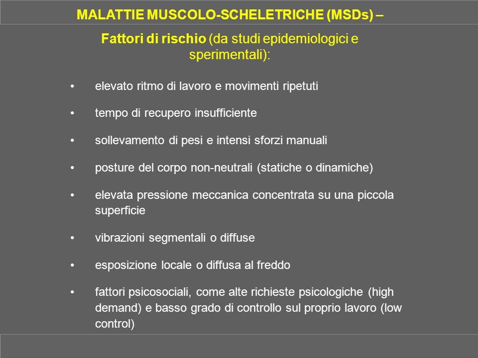 MALATTIE MUSCOLO-SCHELETRICHE (MSDs) – Fattori di rischio (da studi epidemiologici e sperimentali): elevato ritmo di lavoro e movimenti ripetuti tempo