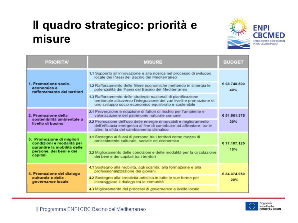 Il Programma ENPI CBC Bacino del Mediterraneo Il quadro strategico: priorità e misure