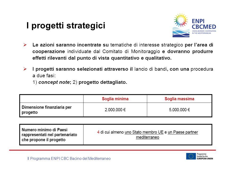 Il Programma ENPI CBC Bacino del Mediterraneo I progetti strategici Le azioni saranno incentrate su tematiche di interesse strategico per larea di coo