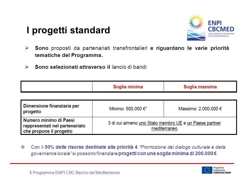 Il Programma ENPI CBC Bacino del Mediterraneo I progetti standard Sono proposti da partenariati transfrontalieri e riguardano le varie priorità temati