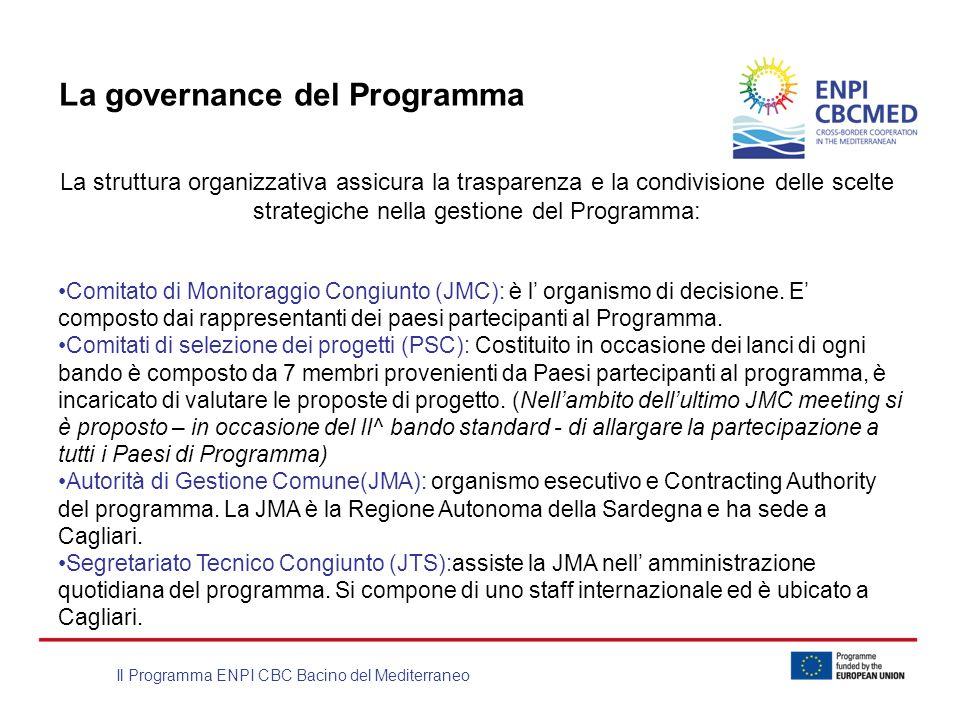 Il Programma ENPI CBC Bacino del Mediterraneo La governance del Programma La struttura organizzativa assicura la trasparenza e la condivisione delle s