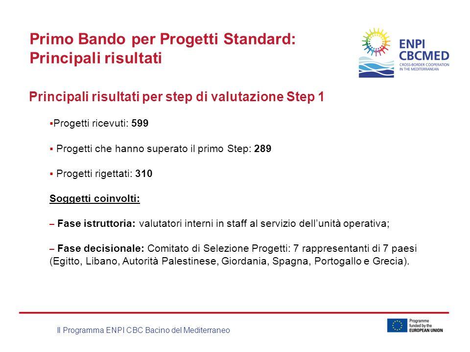 Il Programma ENPI CBC Bacino del Mediterraneo Primo Bando per Progetti Standard: Principali risultati Principali risultati per step di valutazione Ste