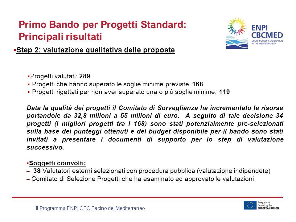 Il Programma ENPI CBC Bacino del Mediterraneo Primo Bando per Progetti Standard: Principali risultati Step 2: valutazione qualitativa delle proposte P