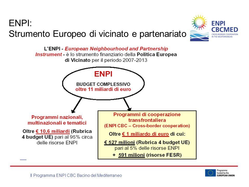 Il Programma ENPI CBC Bacino del Mediterraneo ENPI: Strumento Europeo di vicinato e partenariato