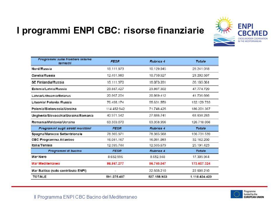 Il Programma ENPI CBC Bacino del Mediterraneo I programmi ENPI CBC: risorse finanziarie