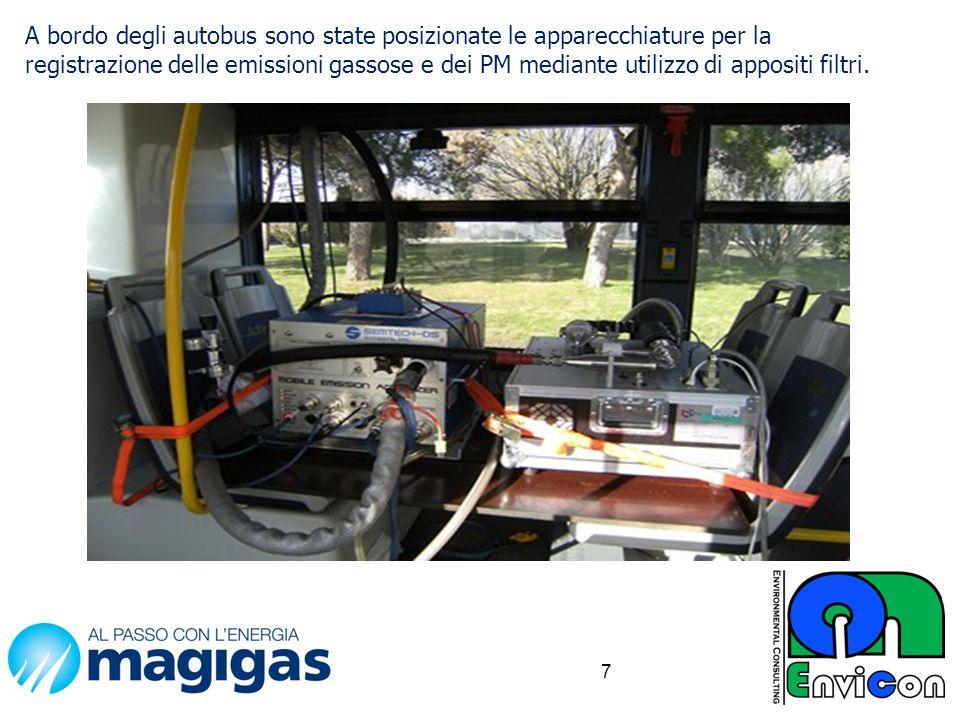 A bordo degli autobus sono state posizionate le apparecchiature per la registrazione delle emissioni gassose e dei PM mediante utilizzo di appositi fi