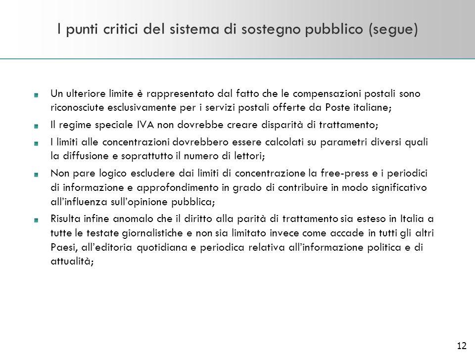 12 I punti critici del sistema di sostegno pubblico (segue) Un ulteriore limite è rappresentato dal fatto che le compensazioni postali sono riconosciu