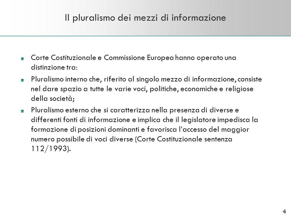 4 Il pluralismo dei mezzi di informazione Corte Costituzionale e Commissione Europea hanno operato una distinzione tra: Pluralismo interno che, riferi