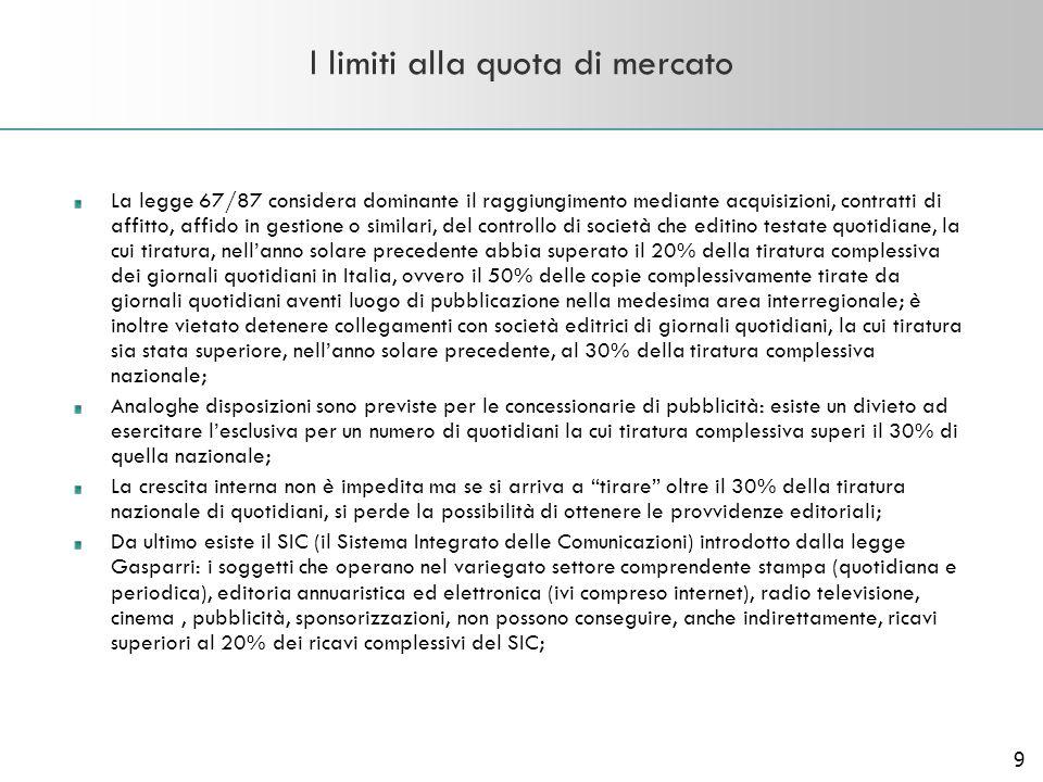 20 Investimenti pubblicitari in Italia 1975 - 2008 stampa e televisione fonti storiche UPA Miliardi di euro – valori costanti 2005