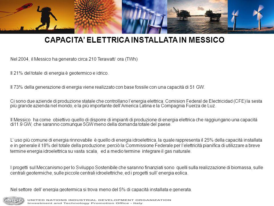 Nel 2004, il Messico ha generato circa 210 Terawatt/ ora (TWh) Il 21% del totale di energia è geotermico e idrico. Il 73% della generazione di energia