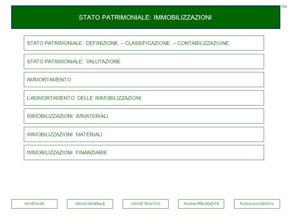 STATO PATRIMONIALE: IMMOBILIZZAZIONI 102 STATO PATRIMONIALE: DEFINIZIONE – CLASSIFICAZIONE – CONTABILIZZAZIONE STATO PATRIMONIALE: VALUTAZIONE AMMORTA