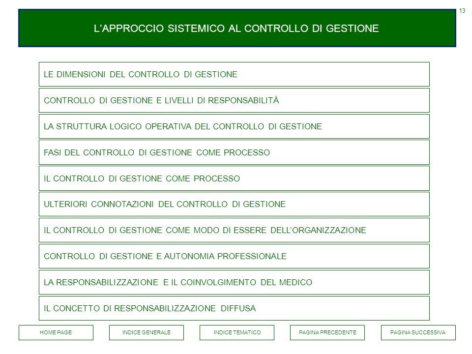 LAPPROCCIO SISTEMICO AL CONTROLLO DI GESTIONE 13 LE DIMENSIONI DEL CONTROLLO DI GESTIONE LA STRUTTURA LOGICO OPERATIVA DEL CONTROLLO DI GESTIONE FASI