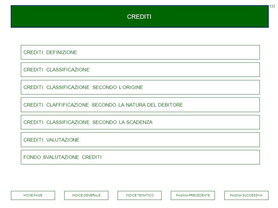 CREDITI 133 CREDITI: DEFINIZIONE CREDITI: CLASSIFICAZIONE CREDITI: CLASSIFICAZIONE SECONDO LORIGINE CREDITI: CLASSIFICAZIONE SECONDO LA SCADENZA INDIC