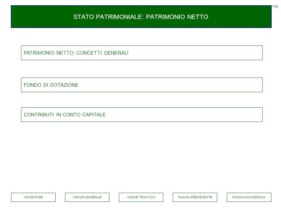STATO PATRIMONIALE: PATRIMONIO NETTO 149 PATRIMONIO NETTO: CONCETTI GENERALI FONDO DI DOTAZIONE INDICE GENERALEPAGINA PRECEDENTEPAGINA SUCCESSIVAINDIC