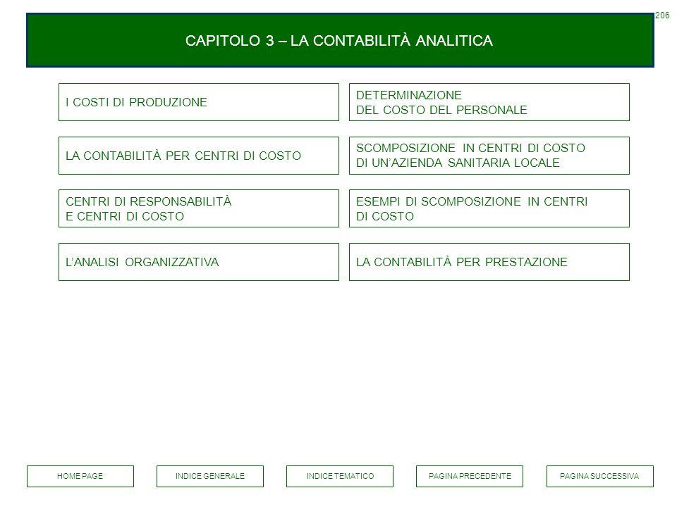 CAPITOLO 3 – LA CONTABILITÀ ANALITICA 206 DETERMINAZIONE DEL COSTO DEL PERSONALE LA CONTABILITÀ PER CENTRI DI COSTO SCOMPOSIZIONE IN CENTRI DI COSTO D