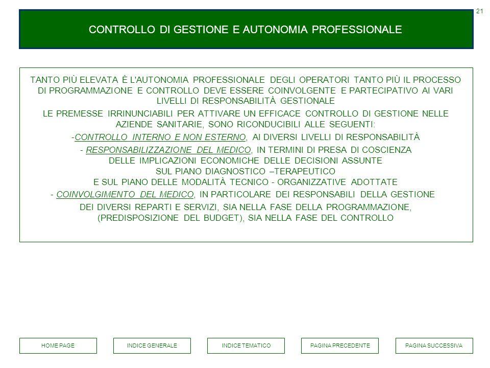 CONTROLLO DI GESTIONE E AUTONOMIA PROFESSIONALE TANTO PIÙ ELEVATA È L'AUTONOMIA PROFESSIONALE DEGLI OPERATORI TANTO PIÙ IL PROCESSO DI PROGRAMMAZIONE